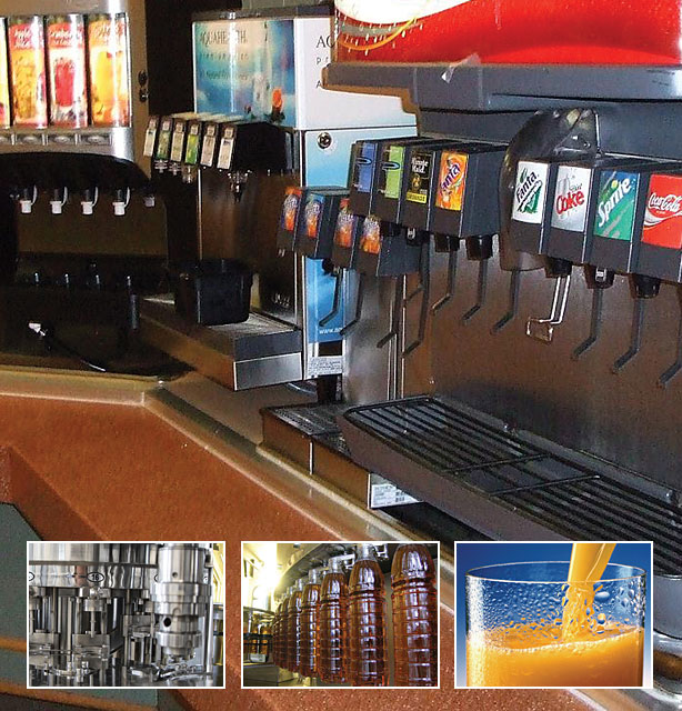 Soft Drinks Industries